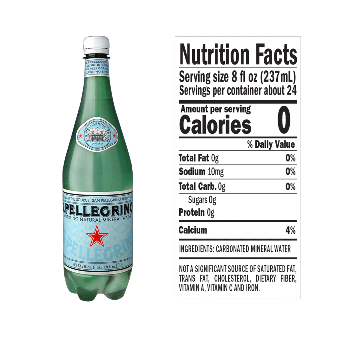 S.Pellegrino® Sparkling Natural Mineral Water Plastic Bottle Image2